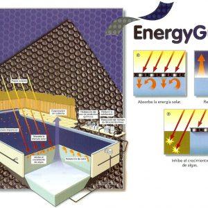 COBERTOR SOLAR ENERGY + GUARD