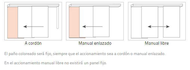 tipos-de-accionamiento-panel-japones